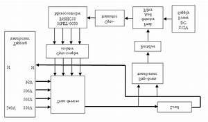 Block Diagram Of Detailed On