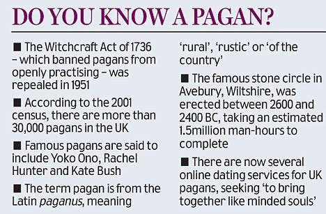 pagan couple    house  home  installing