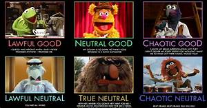 Ac Size Chart Popped Culture The Muppet Show Alignment Chart