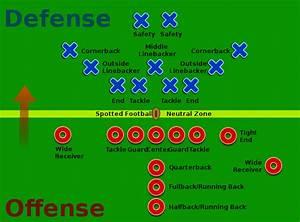 Girls U0026 39  Guide To Football