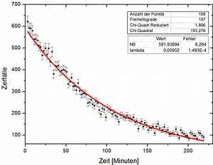Radioaktiver Zerfall Berechnen : beispiel einer modellanpassung ~ Themetempest.com Abrechnung