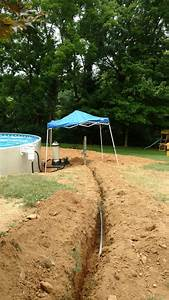 Electrical Wiring For An Above-ground Pool