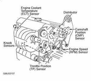 1998 volvo v70 ect sensor engine cooling problem 1998 With v70 engine diagram