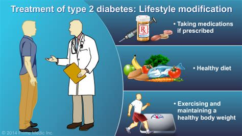 management  treatment  type  diabetes  show