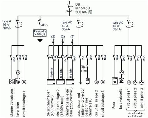 consuel electrique maison individuelle schema electrique maison consuel tuto 233 lectricit 233