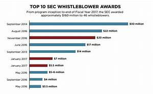 Key takeaways from the 2017 SEC Whistleblower Report ...