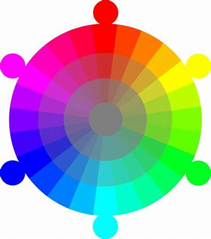 Rgb Wheel Clipart Cmyk Colors Colour Theory