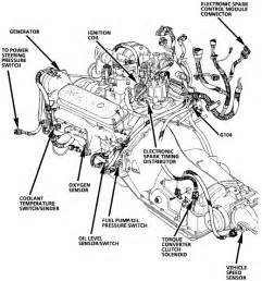 94 Chevy Silverado O2 Wiring by I A 1993 Chevy Caprice Classic Ls 5 7 Liter V8