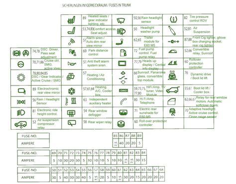 New Electrical Wiring Diagram Toyota Avanza