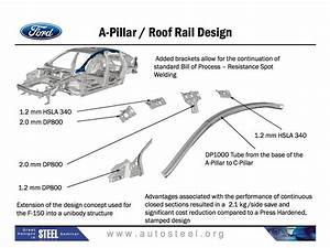 2014 Ford Fusion Body Structure  U2013 Boron Extrication