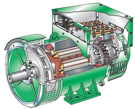 Save Fuel $$$ With Your New Mer Generator Equipment