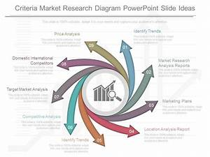 Custom Criteria Market Research Diagram Powerpoint Slide