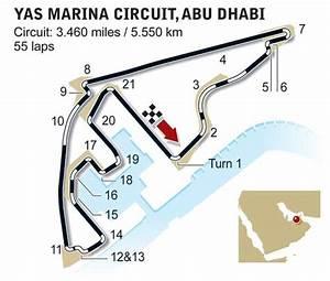 Yas Marina Circuit Diagram  Circuit Type Race Circuit