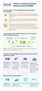 Defining the Medical Home | Patient-Centered Primary Care ...