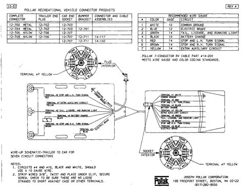 7 pole flat trailer wiring diagram get free image about