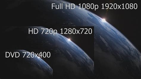 Is 720p A Large Difference Between 1080p Techsupport