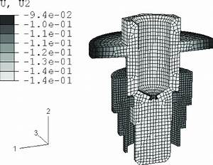 Vertical Displacement Of The Abutment And The Intermediate