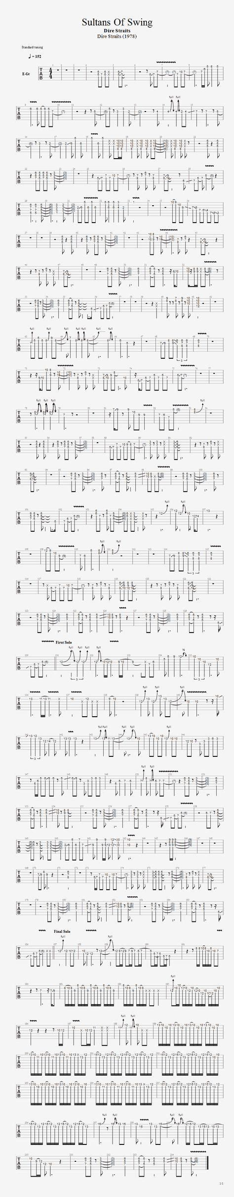 Dire Straits Sultans Of Swing Lesson by Sultans Of Swing Guitar Tab Guitar