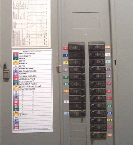 An electrican gives the homeowner tips to label his electrical panel and its circuit breakers. 30 Circuit Breaker Labels Template in 2020 | Circuit breaker panel, Label templates, Circuit ...