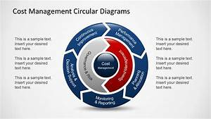 Cost Management Powerpoint Diagrams