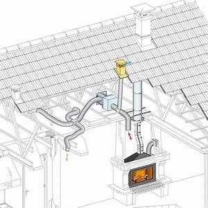 Distributeur D Air Chaud Pour Cheminée : distribution d air chaud pour foyer ferm avec puisage ~ Dailycaller-alerts.com Idées de Décoration