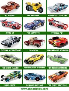 2015 Hot Wheels Treasure Hunt List