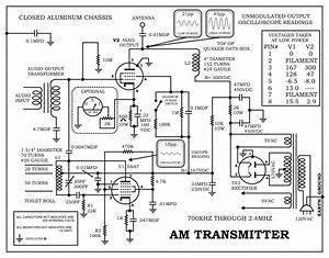 am transmitter With am transmitter
