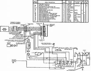 I Need A Wiring Diagram And Componet Location For The