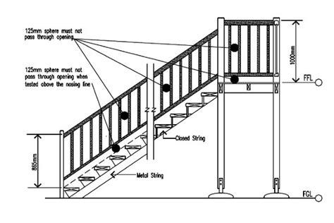 Rails And Balustrades, Exterior
