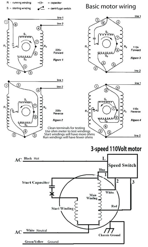 Superflo And Motor Wiring Diagram by Capacitor Motor Diagrams Connection Diagram Wiring