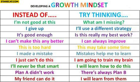 developing  growth mindset     thinking