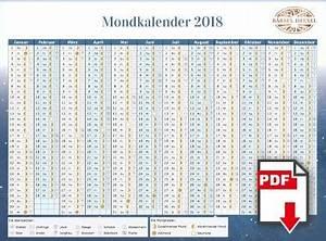 Pflanzen Schneiden Kalender : mondkalender mondphasen b rbel drexel ~ Orissabook.com Haus und Dekorationen