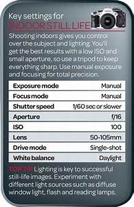 Photography Cheat Sheet  Camera Settings For Indoor Still