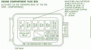 2000 Ford Escort 2 0 Engine Compartment Fuse Box Diagram