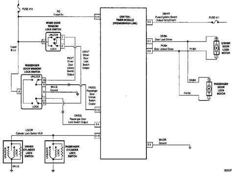 Ford Power Door Lock Wiring Diagram Forums