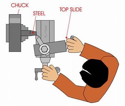 Lathe Turning Facing Taper Machine Centre Method
