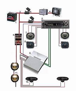 Sample Image Capacitor Wiring Diagram Car Audio Car Audio