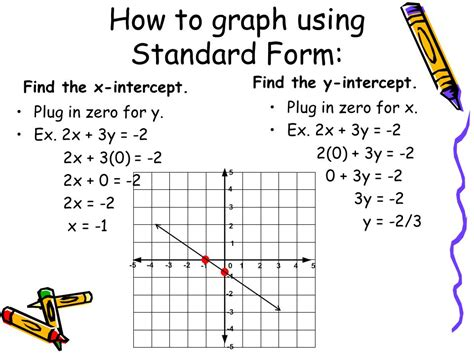 find standard form from graph lesson 6 3 standard form of a linear equation ppt video