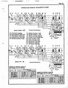 Thor 29 3 Wiring Diagram