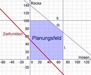Koordinaten Schnittpunkt Berechnen : lineare optimierung matura wiki ~ Themetempest.com Abrechnung