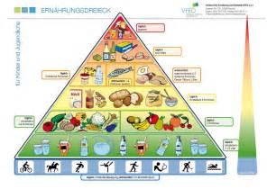an welche kommt der verlobungsring welche lebensmittel haben wenig fett außer obst und gemüse gesundheit abnehmen ernährung