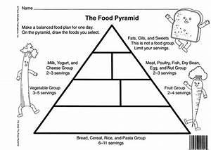 Worksheet Food Pyramid Worksheets Blank Food Pyramid