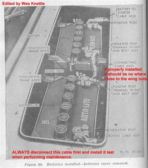 Willy Mb Battery Wire Diagram by Willys M Jeeps Forums Viewtopic Battery Hold