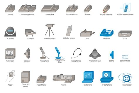 Cisco Multimedia Voice Phone Icons Shapes