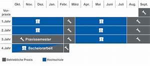 Duales Studium Management : management in der biobranche dual technische hochschule ~ Jslefanu.com Haus und Dekorationen