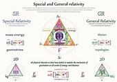 Pin on Tetryonic Cosmology