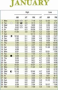Tide Charts  U0026 Local Weather