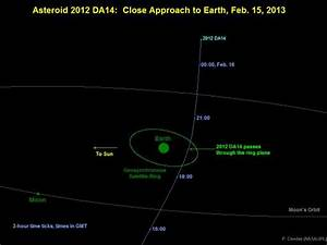 Asteroid Will Make Close Pass by Earth on Friday - 80beats ...