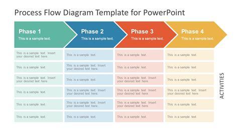 chevron process flow diagram  powerpoint slidemodel