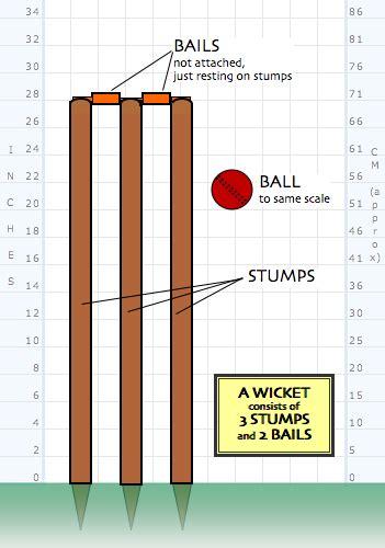 stickey wicket